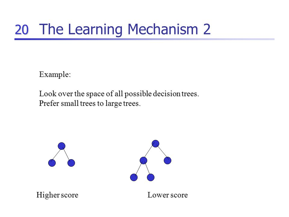 20 The Learning Mechanism 2 Example: Look over the space of all possible decision trees.