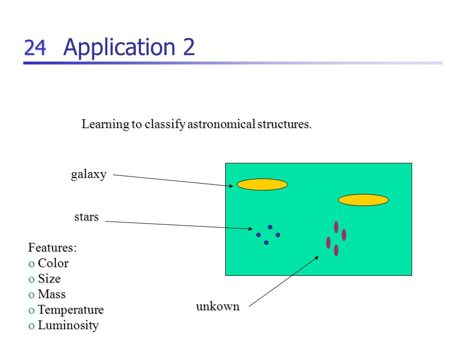 24 Application 2 Learning to classify astronomical structures.