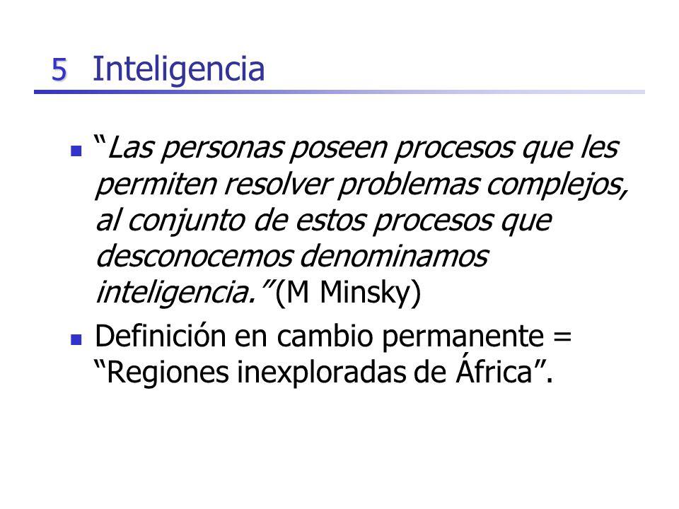 5 Inteligencia Las personas poseen procesos que les permiten resolver problemas complejos, al conjunto de estos procesos que desconocemos denominamos inteligencia. (M Minsky) Definición en cambio permanente = Regiones inexploradas de África .