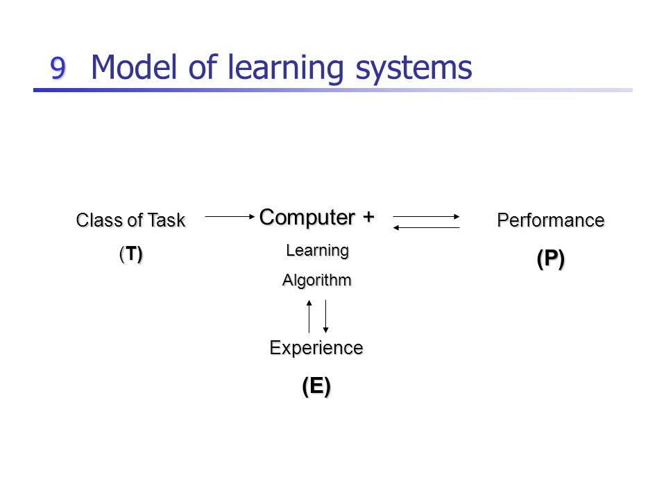 9 Model of learning systems Experience(E) Computer + LearningAlgorithm Class of Task (T) Performance(P)