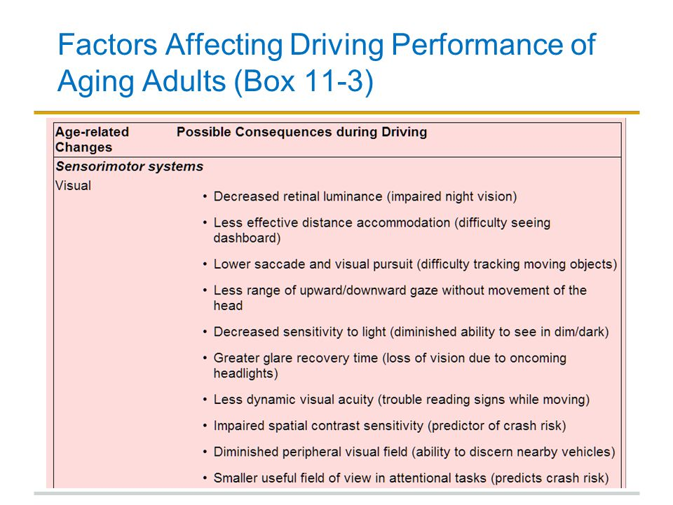 Factors Affecting Driving Performance of Aging Adults (Box 11-3)