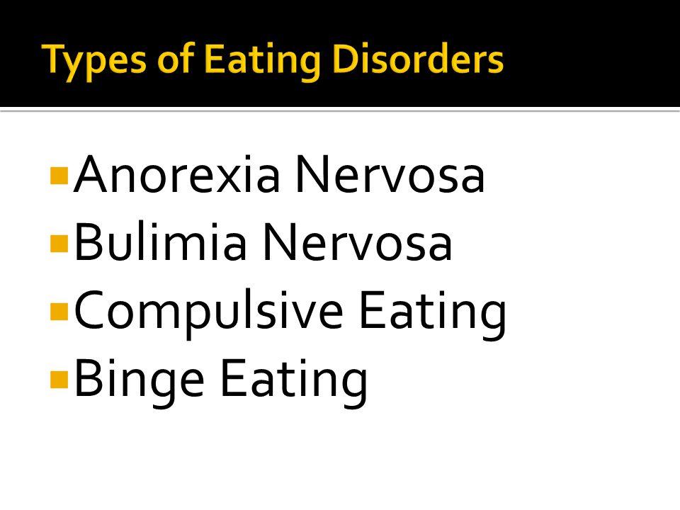  Anorexia Nervosa  Bulimia Nervosa  Compulsive Eating  Binge Eating