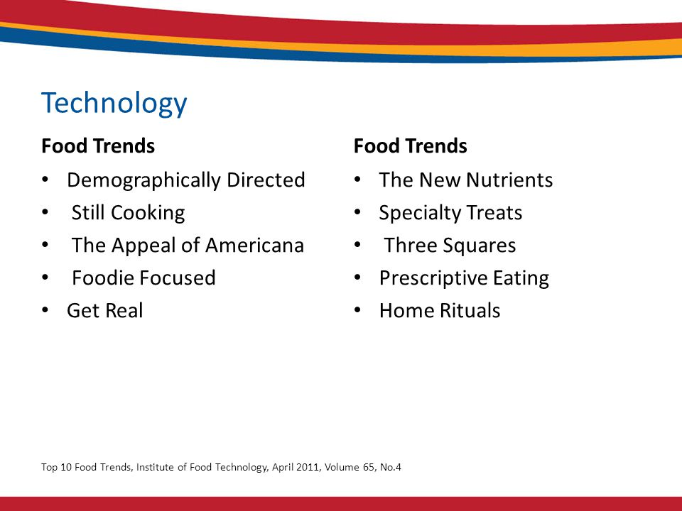 Technology Food Trends Demographically Directed Still Cooking The Appeal of Americana Foodie Focused Get Real Food Trends The New Nutrients Specialty Treats Three Squares Prescriptive Eating Home Rituals Top 10 Food Trends, Institute of Food Technology, April 2011, Volume 65, No.4