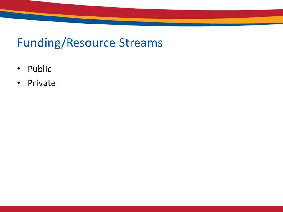 Funding/Resource Streams Public Private