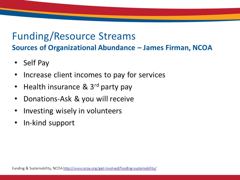 Funding/Resource Streams Sources of Organizational Abundance – James Firman, NCOA Self Pay Increase client incomes to pay for services Health insurance & 3 rd party pay Donations-Ask & you will receive Investing wisely in volunteers In-kind support Funding & Sustainability, NCOA http://www.ncoa.org/get-involved/funding-sustainability/http://www.ncoa.org/get-involved/funding-sustainability/