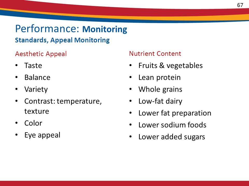 Performance: Monitoring Standards, Appeal Monitoring Aesthetic Appeal Taste Balance Variety Contrast: temperature, texture Color Eye appeal Nutrient Content Fruits & vegetables Lean protein Whole grains Low-fat dairy Lower fat preparation Lower sodium foods Lower added sugars 67
