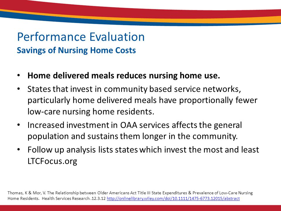 Performance Evaluation Savings of Nursing Home Costs Home delivered meals reduces nursing home use.