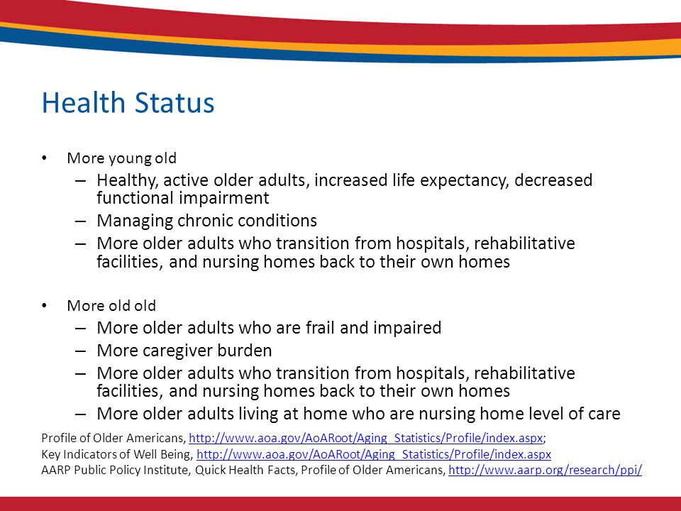 Health Status More young old – Healthy, active older adults, increased life expectancy, decreased functional impairment – Managing chronic conditions – More older adults who transition from hospitals, rehabilitative facilities, and nursing homes back to their own homes More old old – More older adults who are frail and impaired – More caregiver burden – More older adults who transition from hospitals, rehabilitative facilities, and nursing homes back to their own homes – More older adults living at home who are nursing home level of care Profile of Older Americans, http://www.aoa.gov/AoARoot/Aging_Statistics/Profile/index.aspx;http://www.aoa.gov/AoARoot/Aging_Statistics/Profile/index.aspx Key Indicators of Well Being, http://www.aoa.gov/AoARoot/Aging_Statistics/Profile/index.aspxhttp://www.aoa.gov/AoARoot/Aging_Statistics/Profile/index.aspx AARP Public Policy Institute, Quick Health Facts, Profile of Older Americans, http://www.aarp.org/research/ppi/http://www.aarp.org/research/ppi/