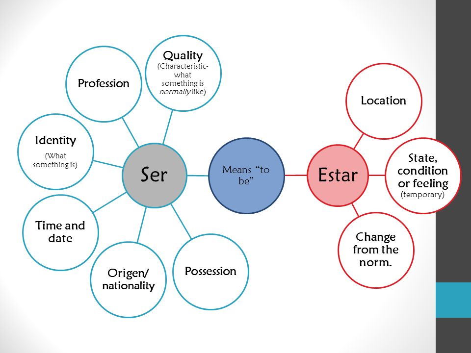 Ser Quality (Characteristic- what something is normally like) Possession Origen/ nationality Time and date Identity (What something is) Profession Estar State, condition or feeling (temporary) Change from the norm.
