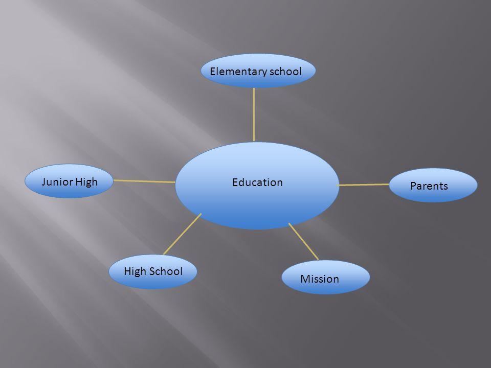 Education Elementary school Junior High Parents High School Mission