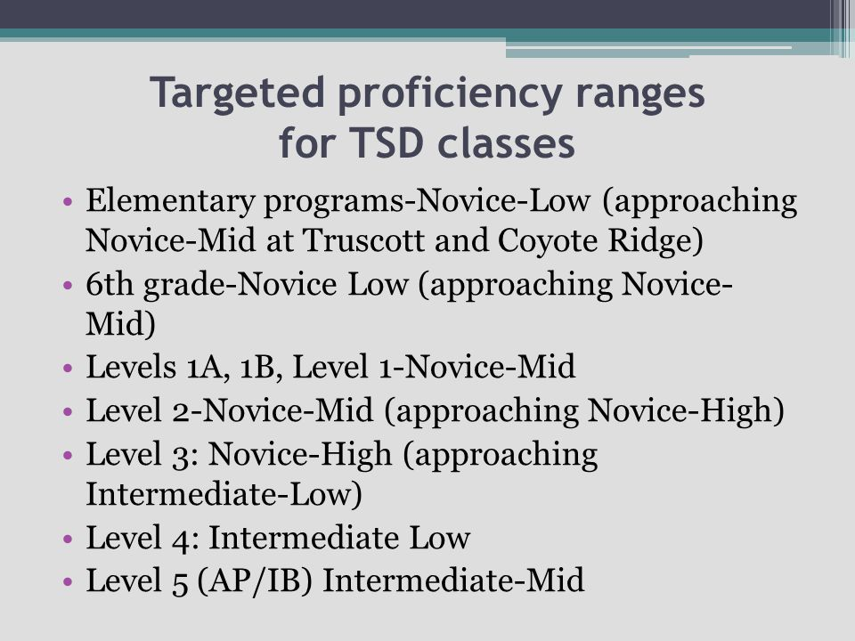 Targeted proficiency ranges for TSD classes Elementary programs-Novice-Low (approaching Novice-Mid at Truscott and Coyote Ridge) 6th grade-Novice Low (approaching Novice- Mid) Levels 1A, 1B, Level 1-Novice-Mid Level 2-Novice-Mid (approaching Novice-High) Level 3: Novice-High (approaching Intermediate-Low) Level 4: Intermediate Low Level 5 (AP/IB) Intermediate-Mid