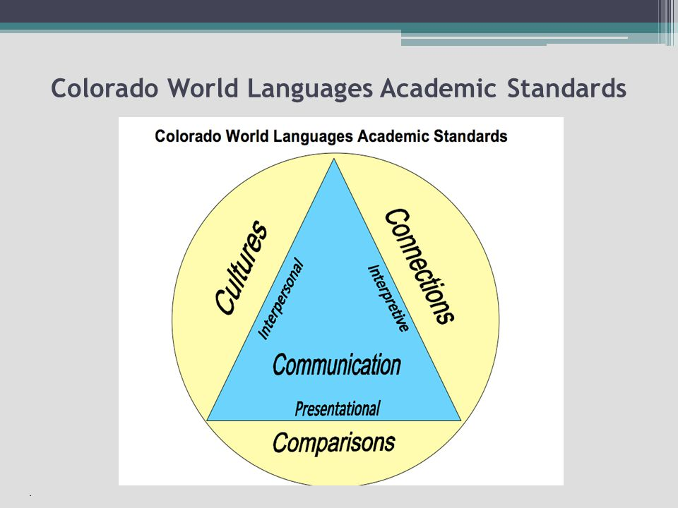. Colorado World Languages Academic Standards
