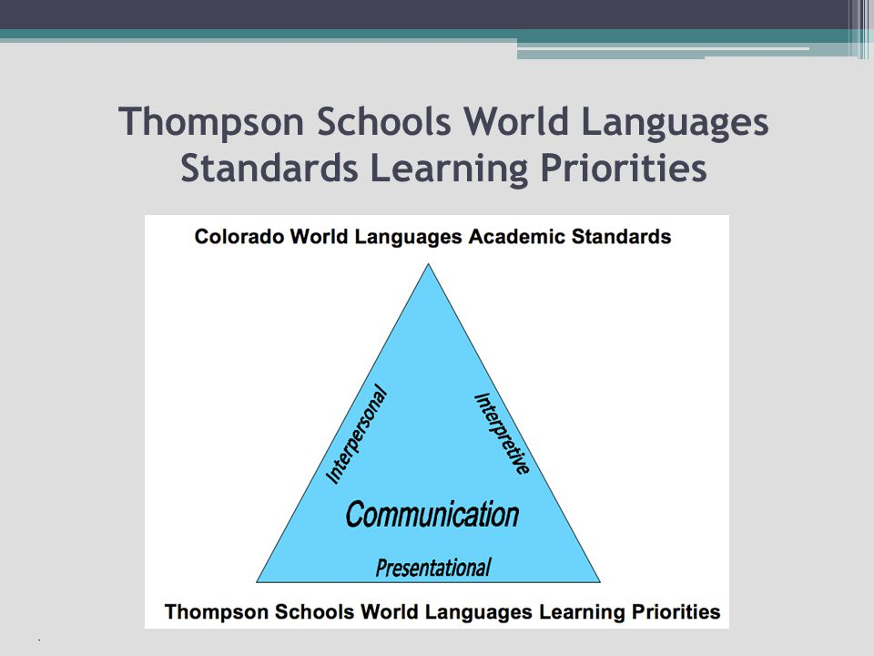 . Thompson Schools World Languages Standards Learning Priorities