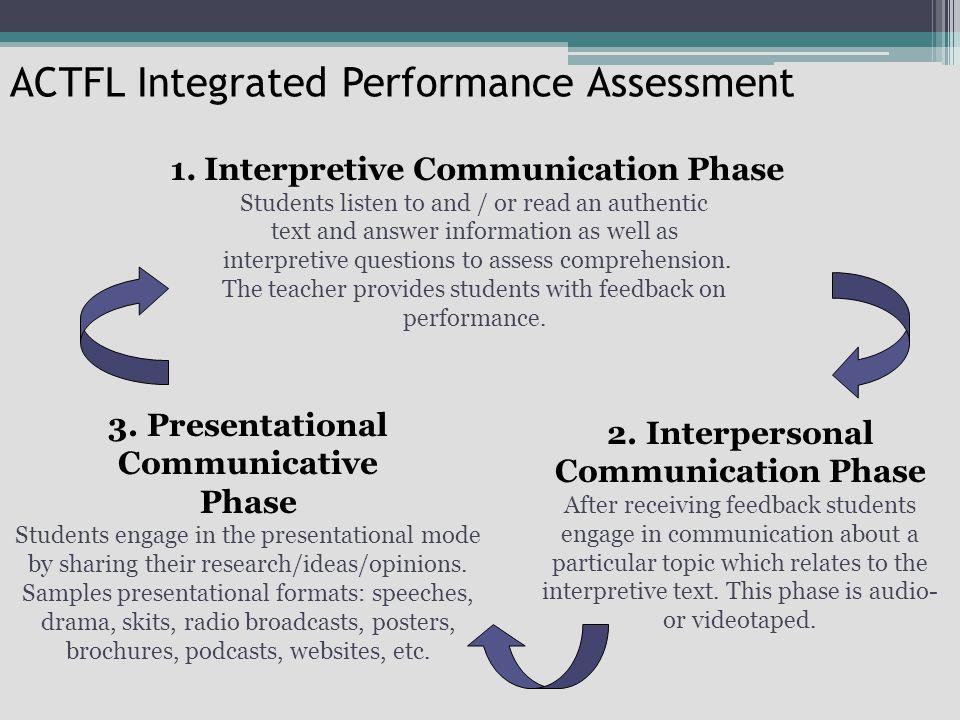 ACTFL Integrated Performance Assessment 1.