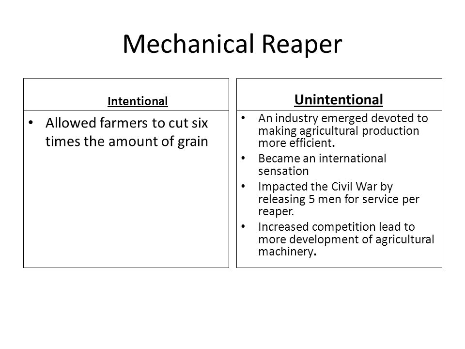 Mechanical Reaper Intentional Allowed farmers to cut six times the amount of grain Unintentional An industry emerged devoted to making agricultural pr