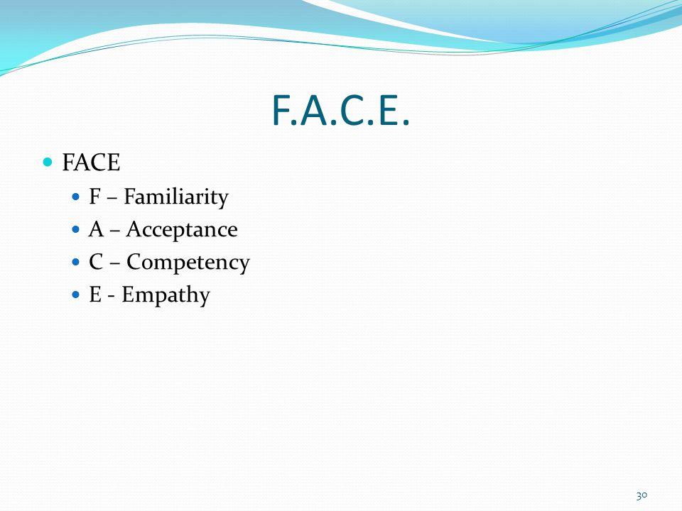 F.A.C.E. FACE F – Familiarity A – Acceptance C – Competency E - Empathy 30
