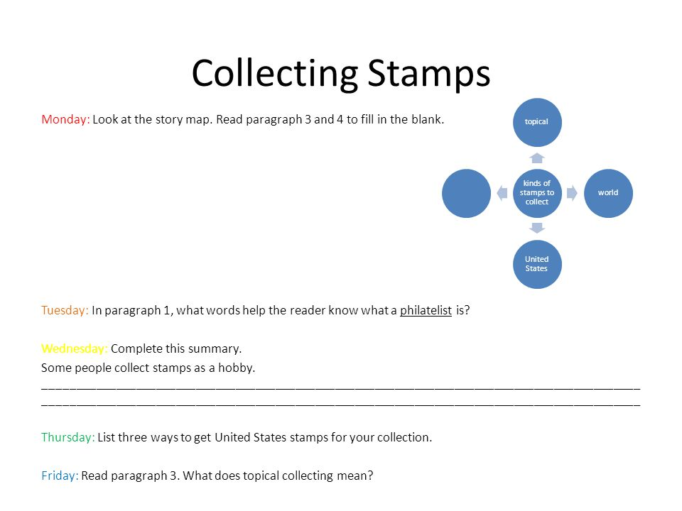 Collecting Stamps Monday: Look at the story map. Read paragraph 3 and 4 to fill in the blank. Tuesday: In paragraph 1, what words help the reader know