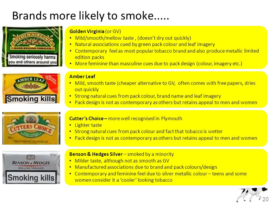 20 Brands more likely to smoke.....