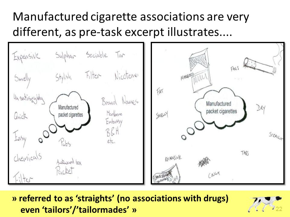 22 Manufactured cigarette associations are very different, as pre-task excerpt illustrates....