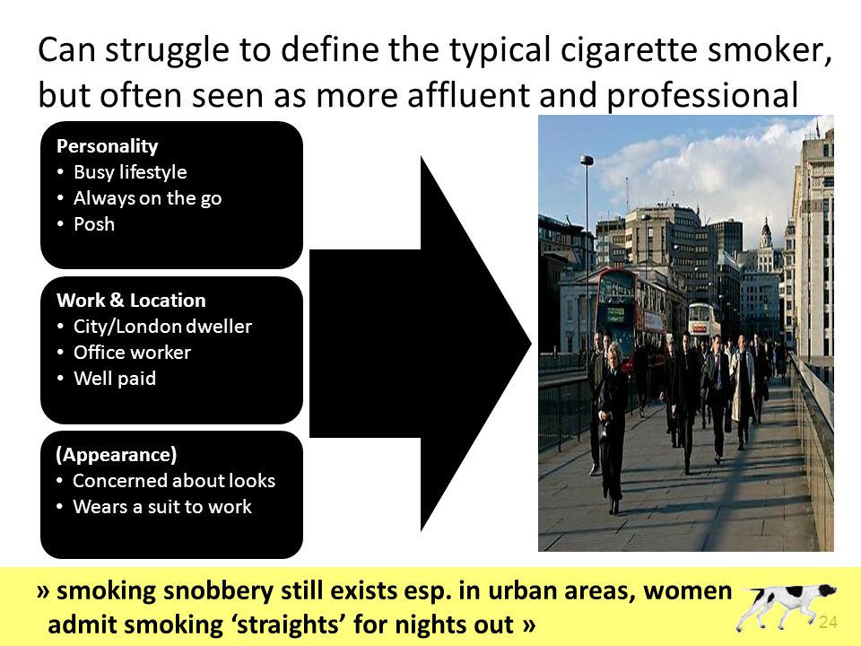 24 Can struggle to define the typical cigarette smoker, but often seen as more affluent and professional Personality Busy lifestyle Always on the go Posh » smoking snobbery still exists esp.