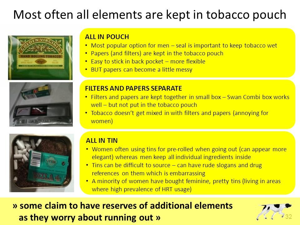 32 Most often all elements are kept in tobacco pouch FILTERS AND PAPERS SEPARATE Filters and papers are kept together in small box – Swan Combi box works well – but not put in the tobacco pouch Tobacco doesn't get mixed in with filters and papers (annoying for women) ALL IN POUCH Most popular option for men – seal is important to keep tobacco wet Papers (and filters) are kept in the tobacco pouch Easy to stick in back pocket – more flexible BUT papers can become a little messy ALL IN TIN Women often using tins for pre-rolled when going out (can appear more elegant) whereas men keep all individual ingredients inside Tins can be difficult to source – can have rude slogans and drug references on them which is embarrassing A minority of women have bought feminine, pretty tins (living in areas where high prevalence of HRT usage) » some claim to have reserves of additional elements as they worry about running out »