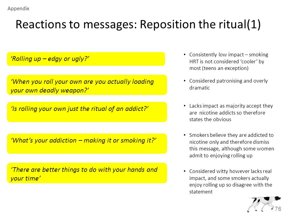 76 Reactions to messages: Reposition the ritual(1) 'Rolling up – edgy or ugly ' Consistently low impact – smoking HRT is not considered 'cooler' by most (teens an exception) Appendix 'When you roll your own are you actually loading your own deadly weapon ' Considered patronising and overly dramatic 'Is rolling your own just the ritual of an addict ' 'What's your addiction – making it or smoking it ' 'There are better things to do with your hands and your time' Lacks impact as majority accept they are nicotine addicts so therefore states the obvious Smokers believe they are addicted to nicotine only and therefore dismiss this message, although some women admit to enjoying rolling up Considered witty however lacks real impact, and some smokers actually enjoy rolling up so disagree with the statement