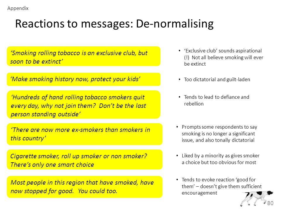 80 Reactions to messages: De-normalising 'Smoking rolling tobacco is an exclusive club, but soon to be extinct' 'Exclusive club' sounds aspirational (!) Not all believe smoking will ever be extinct Appendix 'Make smoking history now, protect your kids' 'Hundreds of hand rolling tobacco smokers quit every day, why not join them.