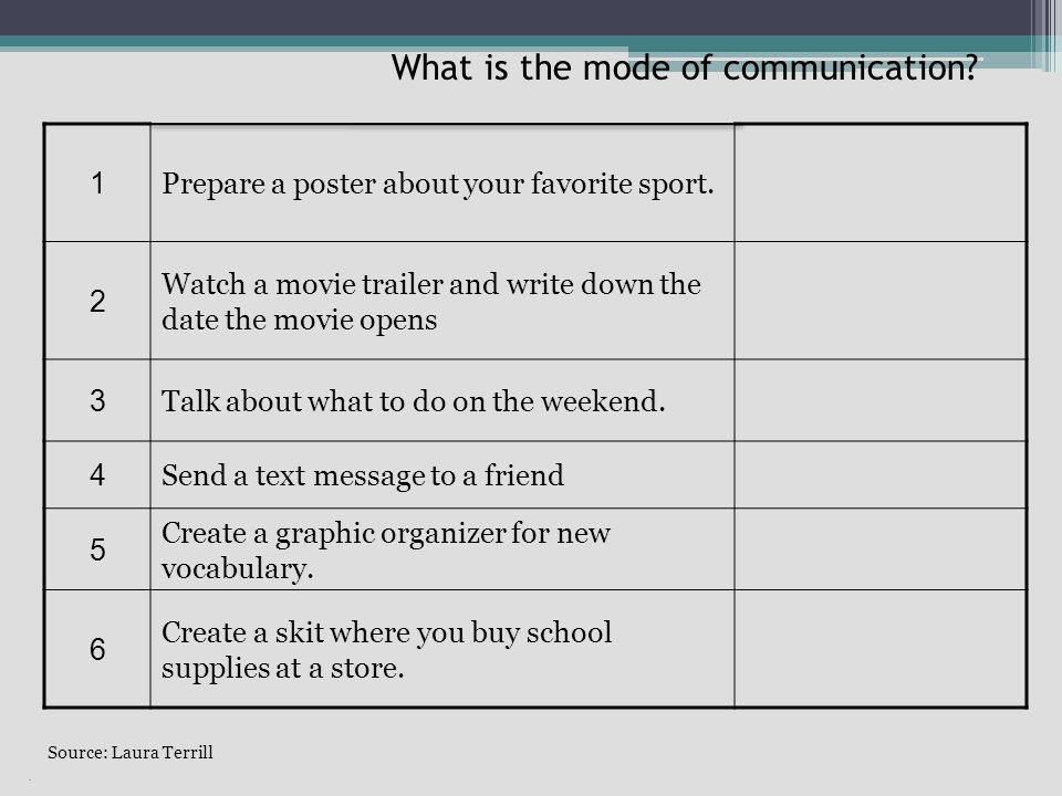What is the mode of communication. 1 Prepare a poster about your favorite sport.