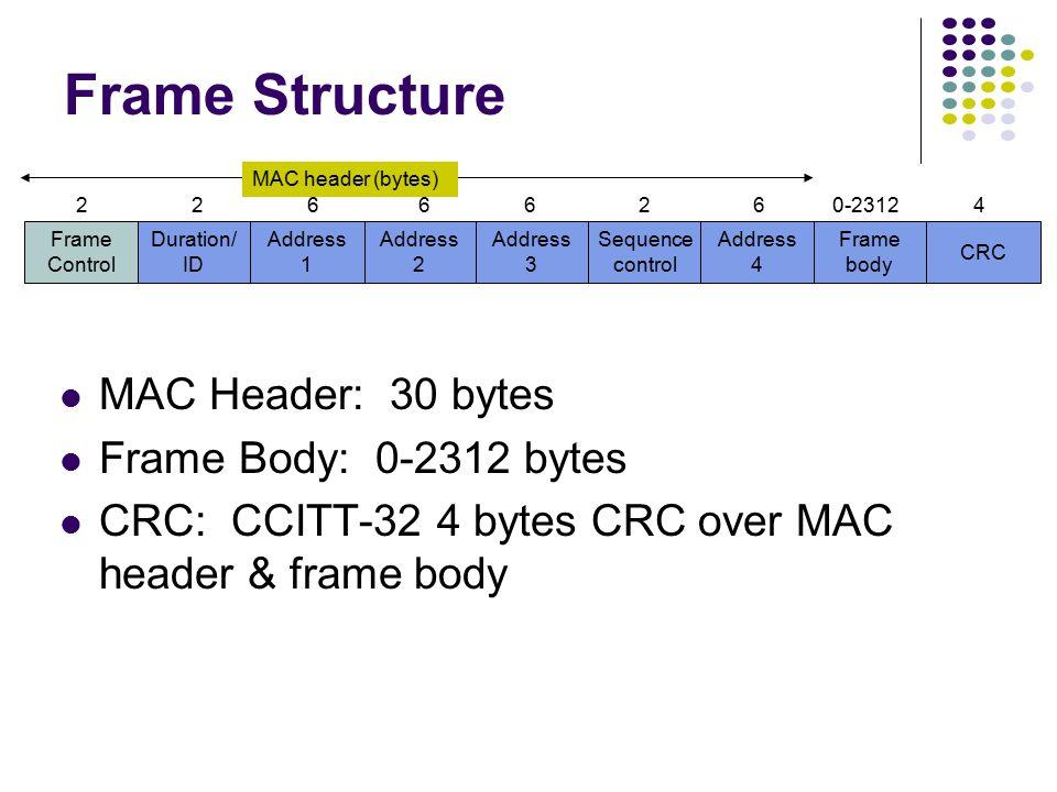Frame Types Management frames Station association & disassociation with AP Timing & synchronization Authentication & deauthentication Control frames Handshaking ACKs during data transfer Data frames Data transfer