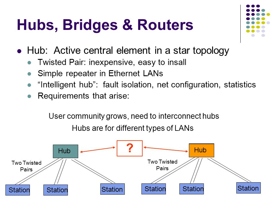 Chapter 6 Medium Access Control Protocols and Local Area Networks LAN Bridges