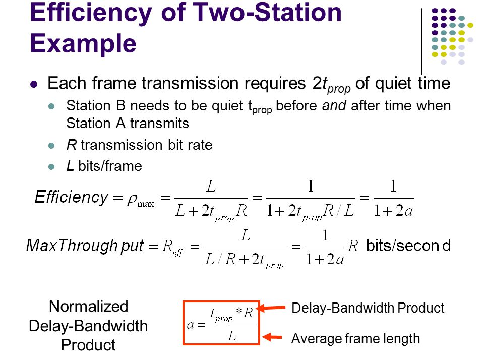 Two stations are trying to share a common medium Two-Station MAC Example A transmits at t = 0 Distance d meters t prop = d / seconds AB AB B does not