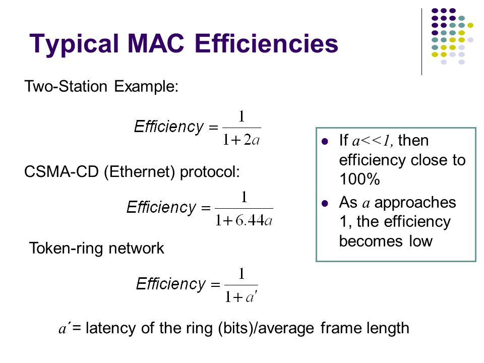 Efficiency of Two-Station Example Each frame transmission requires 2t prop of quiet time Station B needs to be quiet t prop before and after time when Station A transmits R transmission bit rate L bits/frame Normalized Delay-Bandwidth Product Delay-Bandwidth Product Average frame length