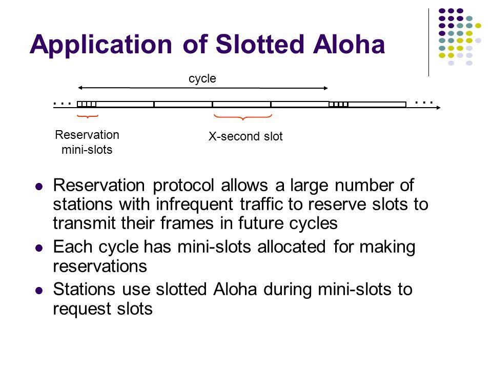 Throughput of Slotted ALOHA Ge -G Ge -2G G S 0.184 0.368
