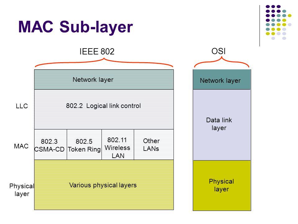 Medium Access Control Sublayer In IEEE 802.1, Data Link Layer divided into: 1. Medium Access Control Sublayer Coordinate access to medium Connectionle