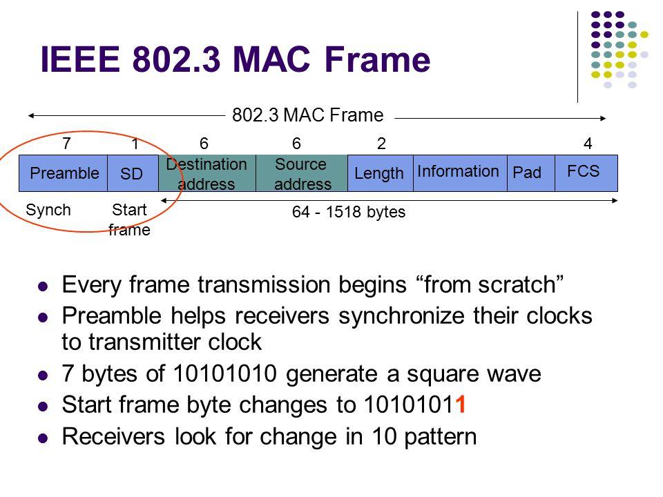 IEEE 802.3 Original Parameters Transmission Rate: 10 Mbps Min Frame: 512 bits = 64 bytes Slot time: 512 bits/10 Mbps = 51.2  sec 51.2  sec x 2x10 5