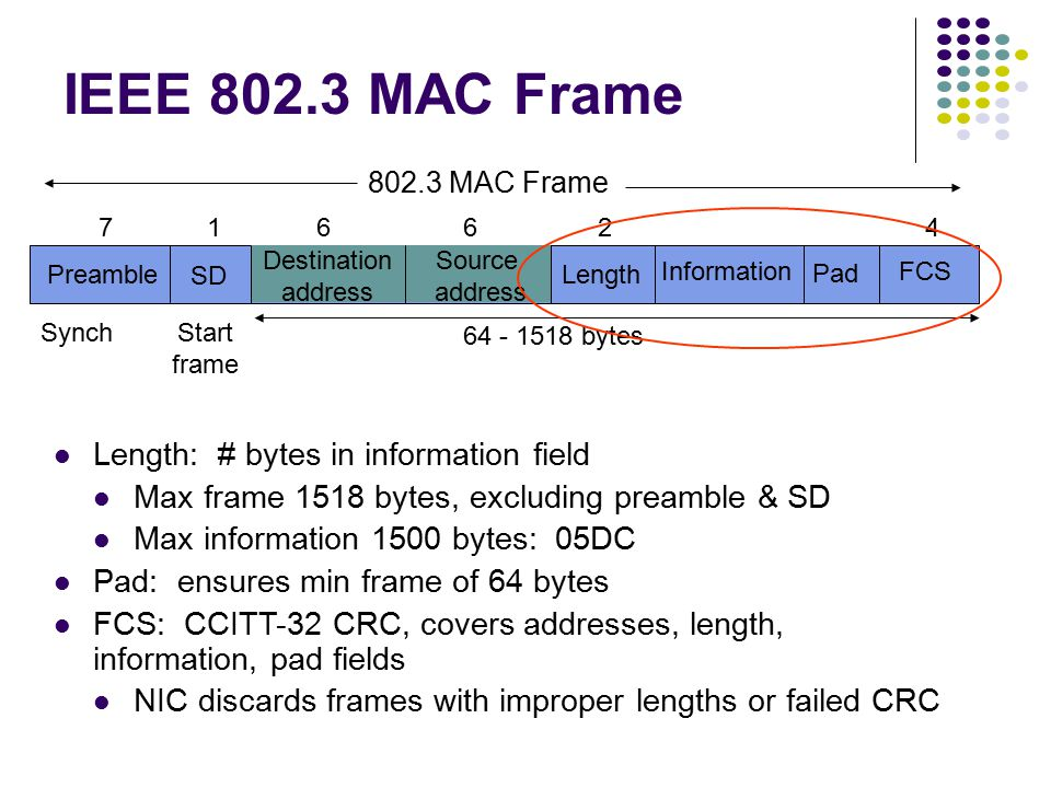 IEEE 802.3 MAC Frame Preamble SD Destination address Source address Length Information Pad FCS 71 6624 64 - 1518 bytes SynchStart frame 0 Single addre