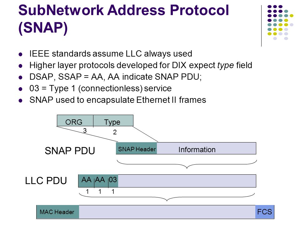 DIX Ethernet II Frame Structure DIX: Digital, Intel, Xerox joint Ethernet specification Type Field: to identify protocol of PDU in information field,