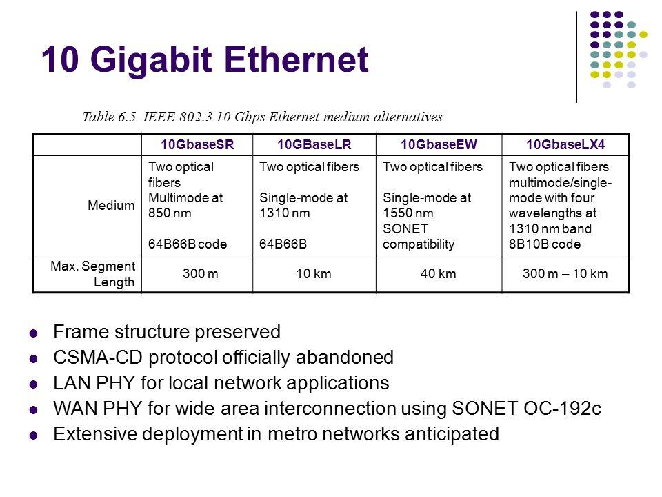 Gigabit Ethernet Table 6.3 IEEE 802.3 1 Gbps Fast Ethernet medium alternatives 1000baseSX1000baseLX1000baseCX1000baseT Medium Optical fiber multimode