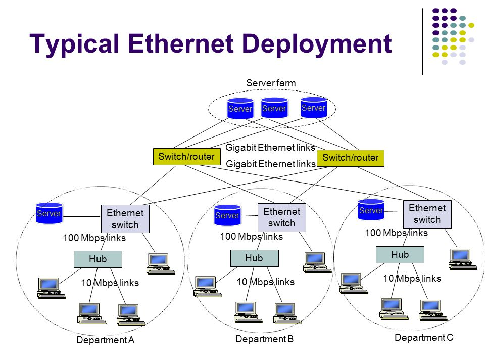 10 Gigabit Ethernet Table 6.5 IEEE 802.3 10 Gbps Ethernet medium alternatives 10GbaseSR10GBaseLR10GbaseEW10GbaseLX4 Medium Two optical fibers Multimod