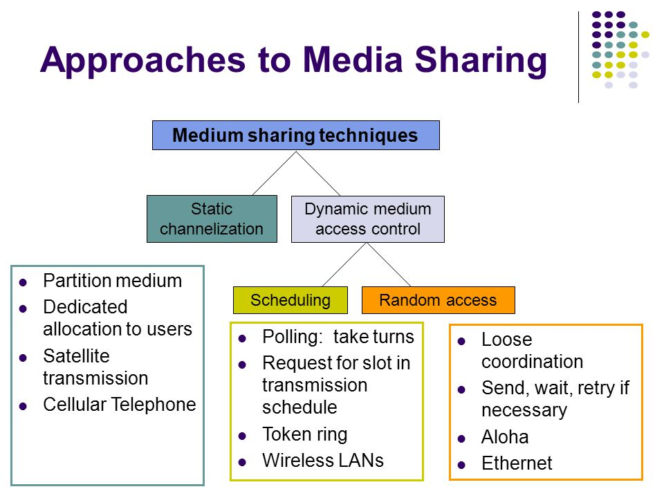 Shared media basis for broadcast networks Inexpensive: radio over air; copper or coaxial cable M users communicate by broadcasting into medium Key iss