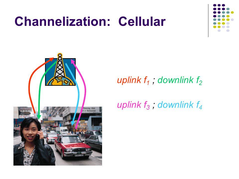 Satellite Channel uplink f in downlink f out Channelization: Satellite