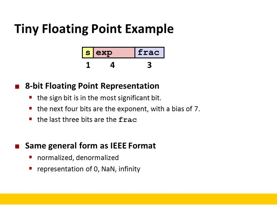 Tiny Floating Point Example 8-bit Floating Point Representation  the sign bit is in the most significant bit.