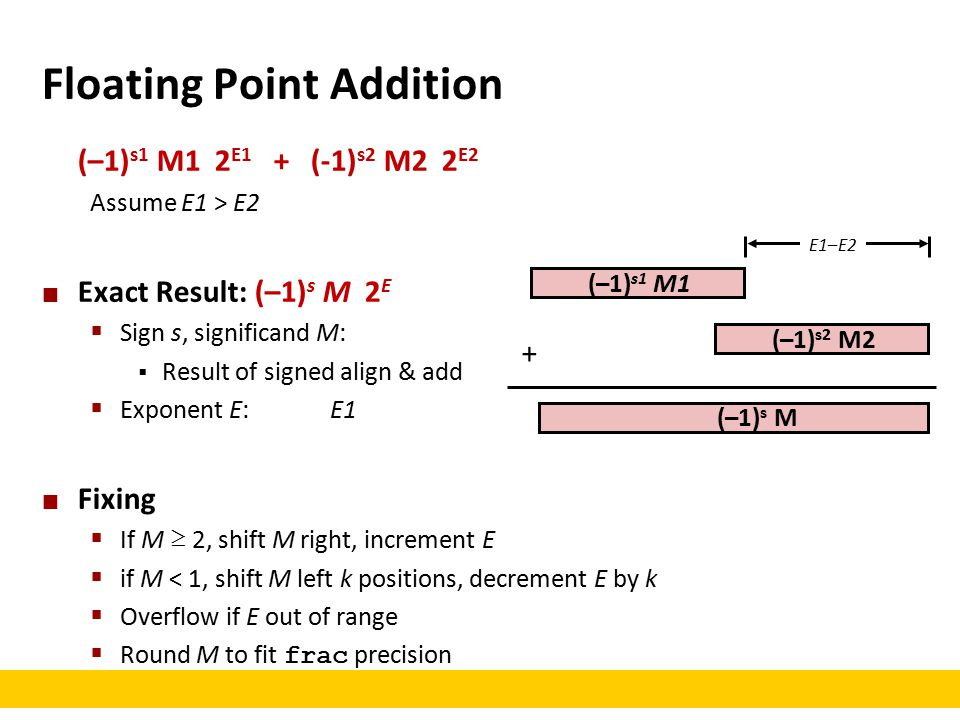 Floating Point Addition (–1) s1 M1 2 E1 + (-1) s2 M2 2 E2 Assume E1 > E2 Exact Result: (–1) s M 2 E  Sign s, significand M:  Result of signed align & add  Exponent E: E1 Fixing  If M ≥ 2, shift M right, increment E  if M < 1, shift M left k positions, decrement E by k  Overflow if E out of range  Round M to fit frac precision (–1) s1 M1 (–1) s2 M2 E1–E2 + (–1) s M