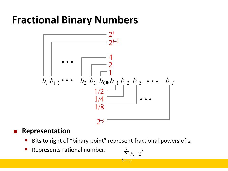 Fractional Binary Numbers: Examples ValueRepresentation 5-3/4 2-7/8 63/64 Observations  Divide by 2 by shifting right  Multiply by 2 by shifting left  Numbers of form 0.111111… 2 are just below 1.0  1/2 + 1/4 + 1/8 + … + 1/2 i + …  1.0  Use notation 1.0 –  101.11 2 10.111 2 0.111111 2