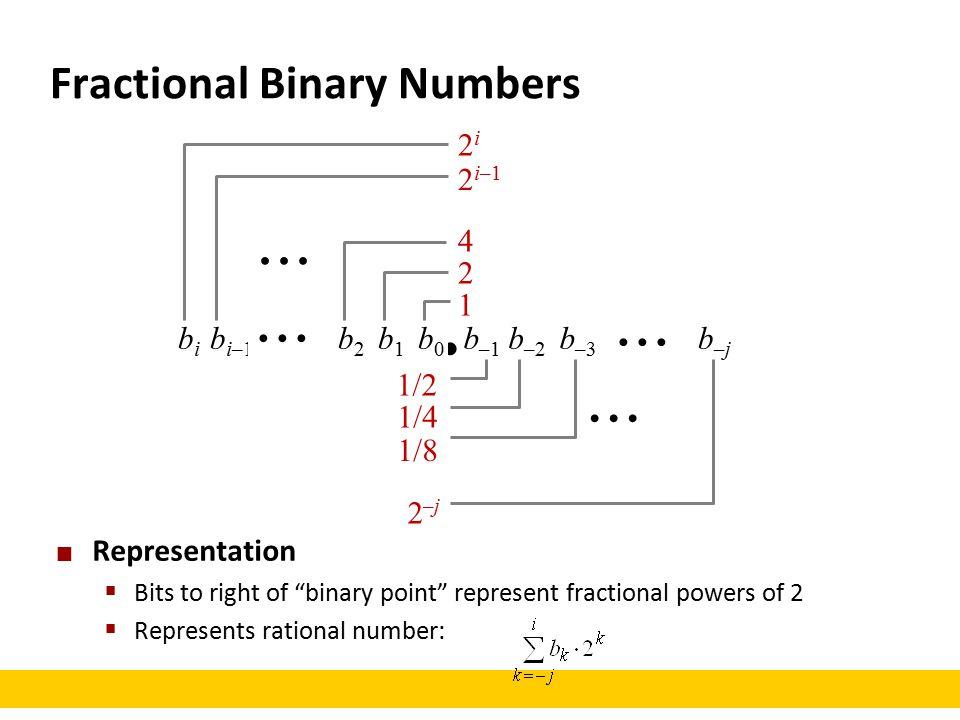 Visualization: Floating Point Encodings ++  00 +Denorm+Normalized -Denorm -Normalized +0 NaN