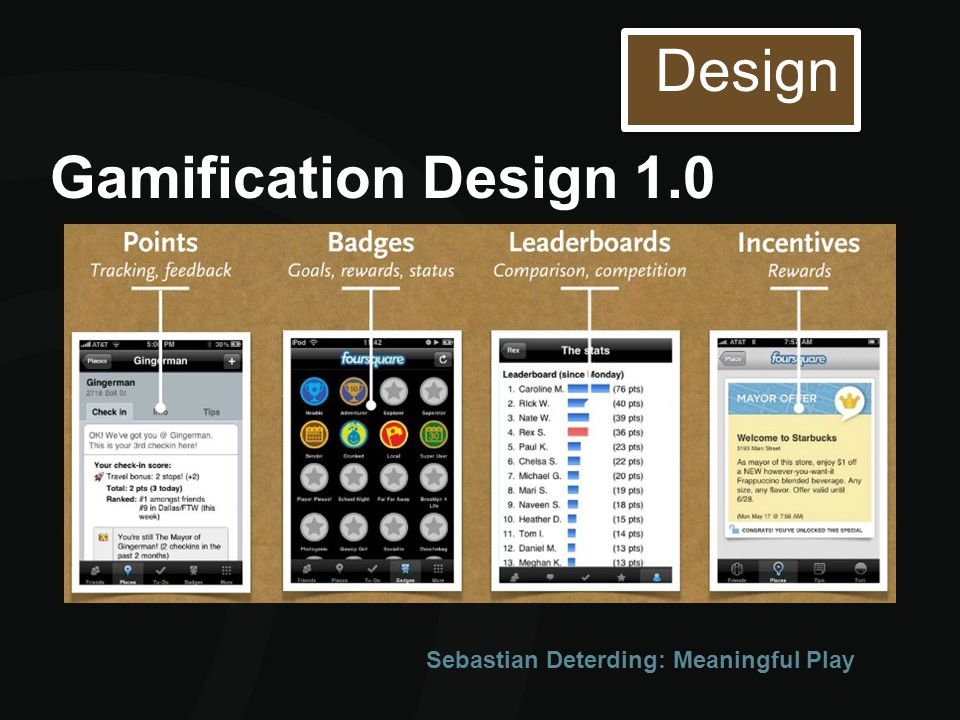 Gamification Design 1.0 Sebastian Deterding: Meaningful Play Design