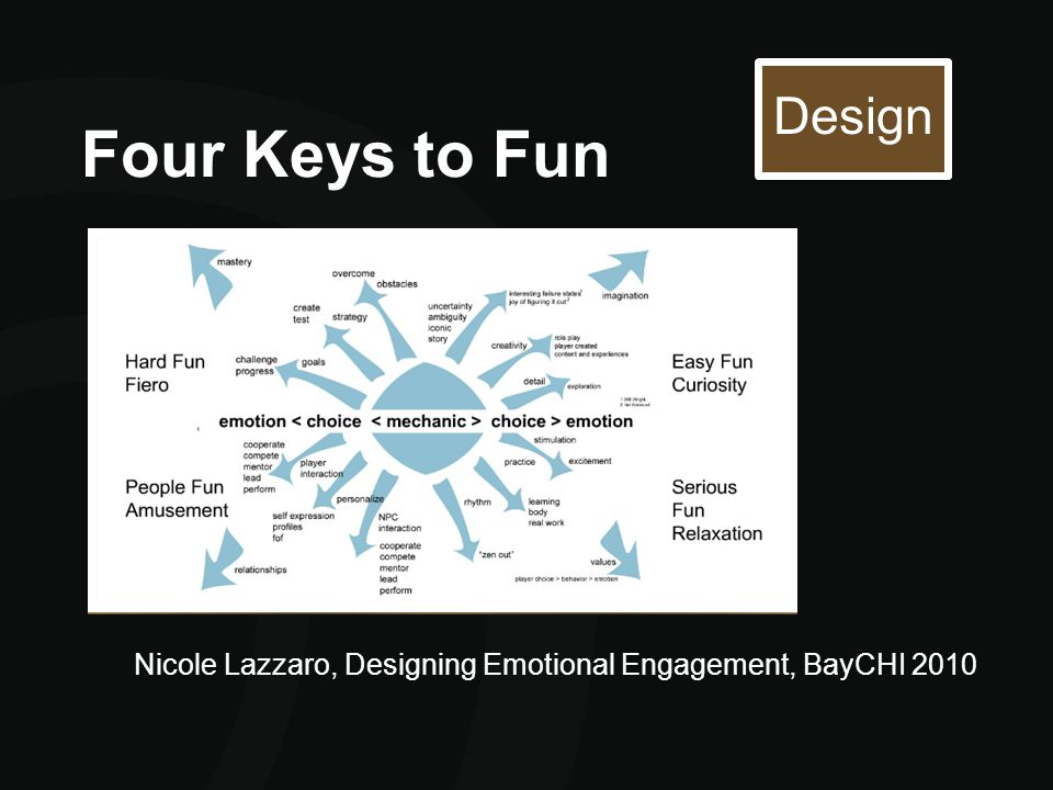 Four Keys to Fun Desig n Nicole Lazzaro, Designing Emotional Engagement, BayCHI 2010
