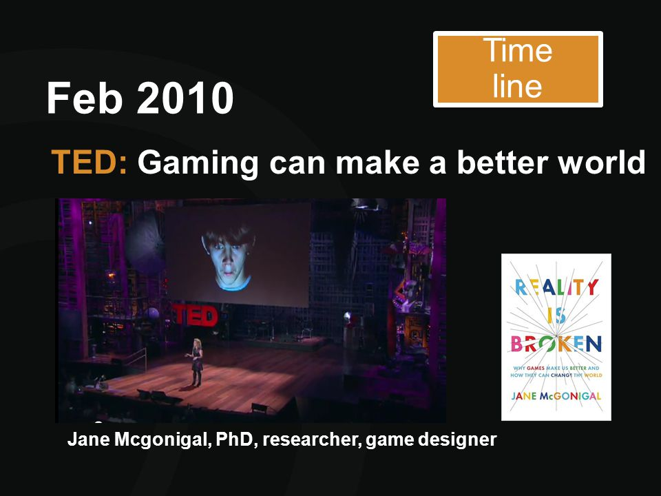 Feb 2010 TED: Gaming can make a better world Jane Mcgonigal, PhD, researcher, game designer Time line