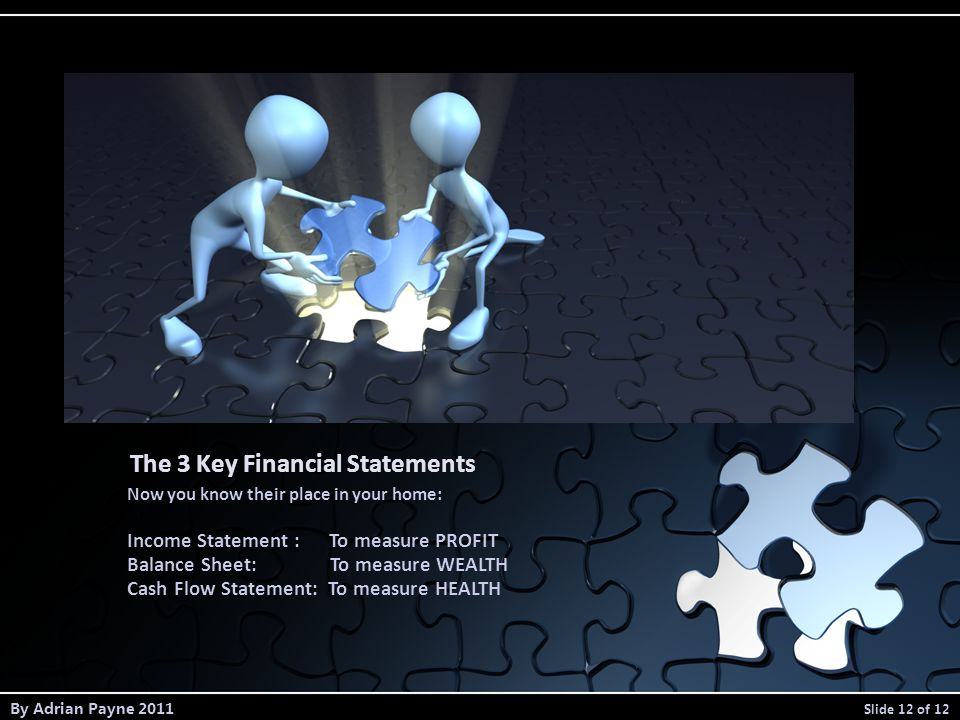 The 3 Key Financial Statements Now you know their place in your home: Income Statement : To measure PROFIT Balance Sheet: To measure WEALTH Cash Flow Statement: To measure HEALTH Slide 12 of 12 By Adrian Payne 2011
