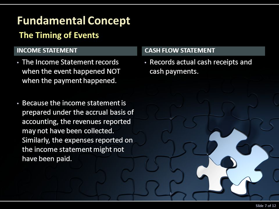 INCOME STATEMENT The Income Statement records when the event happened NOT when the payment happened.